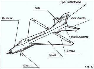 Авиационная техника из бумаги - самолёты из бумаги