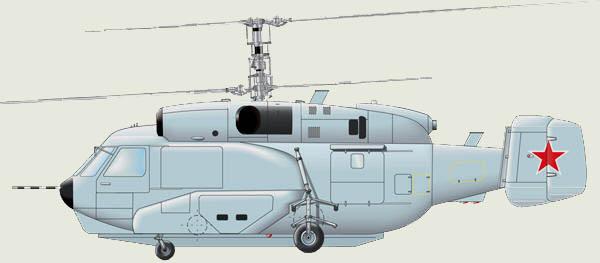 Русские боевые вертолёты